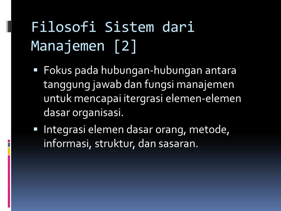 Filosofi Sistem dari Manajemen [2]